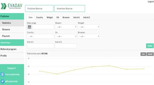 Web push рассылки. Evadav.com - обзор партнёрской программы, заработок на Push-подписках